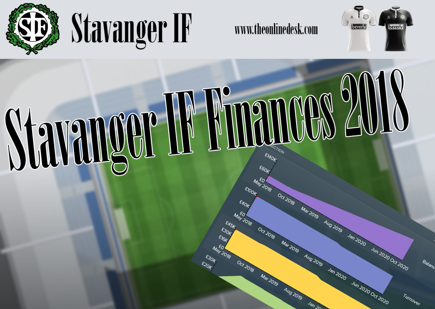 Finances Stavanger IF, SIF