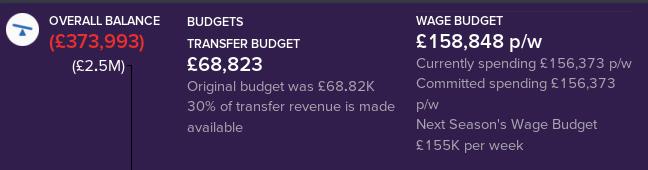 finances at the start